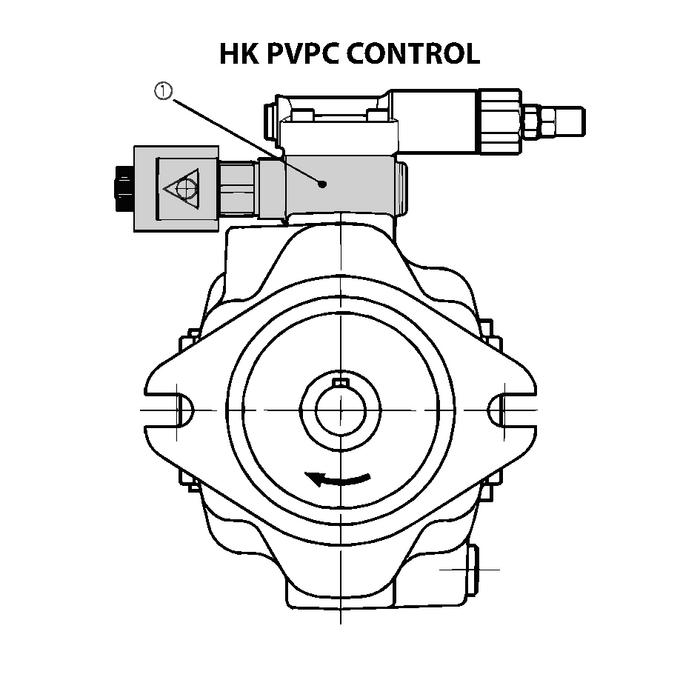 HK PVPC CONTROL